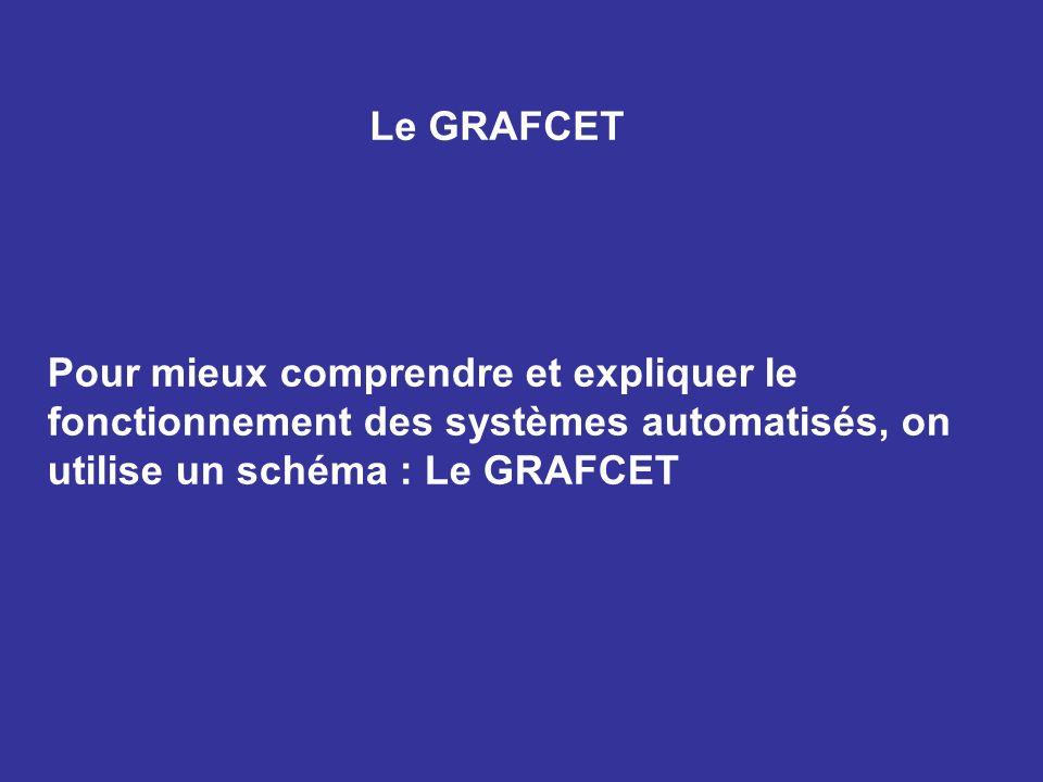 Le GRAFCET Pour mieux comprendre et expliquer le fonctionnement des systèmes automatisés, on utilise un schéma : Le GRAFCET