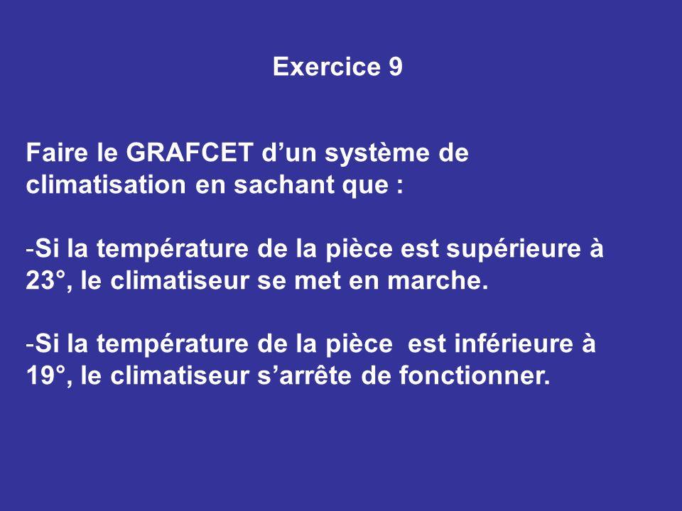 Exercice 9 Faire le GRAFCET dun système de climatisation en sachant que : -S-Si la température de la pièce est supérieure à 23°, le climatiseur se met en marche.