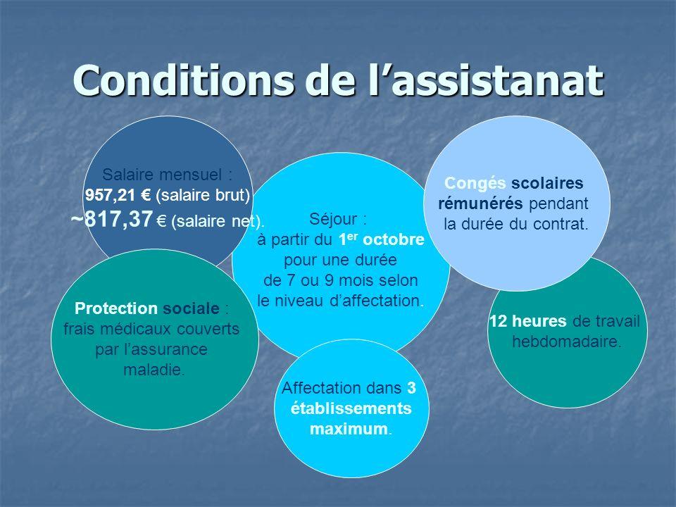 Conditions de lassistanat Séjour : à partir du 1 er octobre pour une durée de 7 ou 9 mois selon le niveau daffectation.