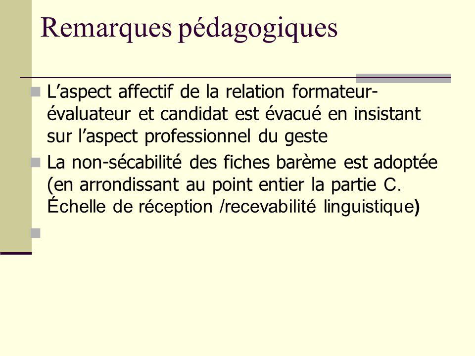 Laspect affectif de la relation formateur- évaluateur et candidat est évacué en insistant sur laspect professionnel du geste La non-sécabilité des fic