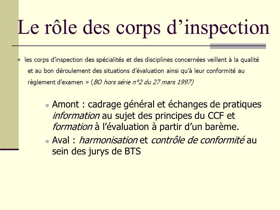 Le rôle des corps dinspection « les corps dinspection des spécialités et des disciplines concernées veillent à la qualité et au bon déroulement des si