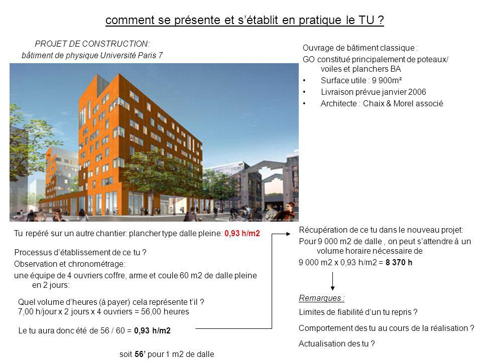 comment se présente et sétablit en pratique le TU ? PROJET DE CONSTRUCTION: bâtiment de physique Université Paris 7 Ouvrage de bâtiment classique : GO