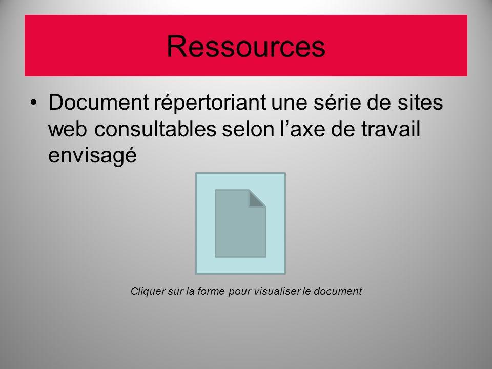 Document répertoriant une série de sites web consultables selon laxe de travail envisagé Cliquer sur la forme pour visualiser le document Ressources