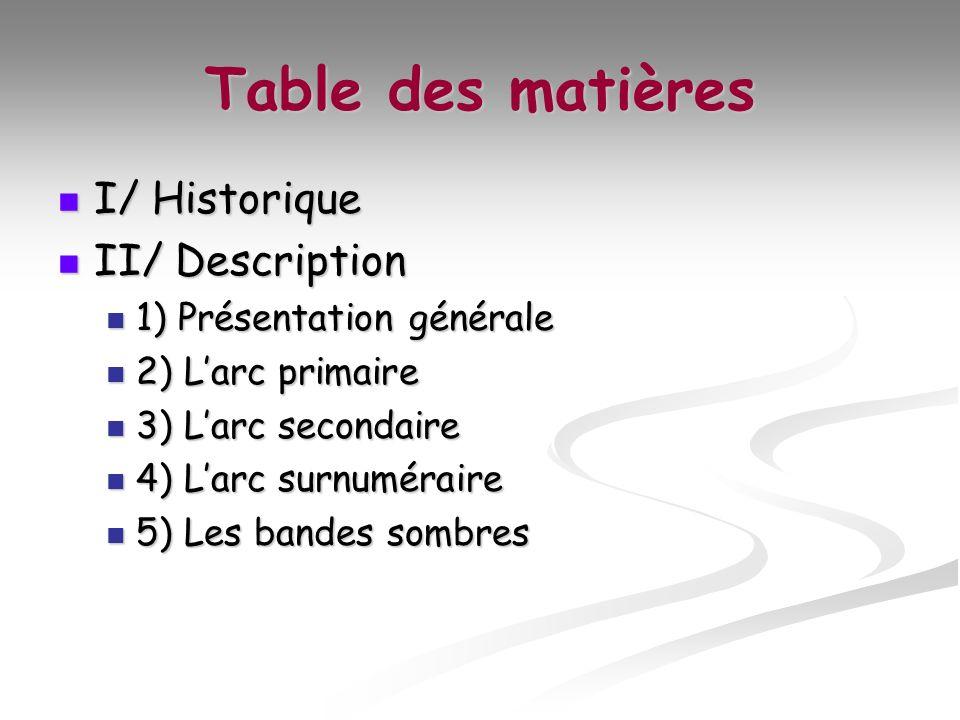 Table des matières I/ Historique I/ Historique II/ Description II/ Description 1) Présentation générale 1) Présentation générale 2) Larc primaire 2) L