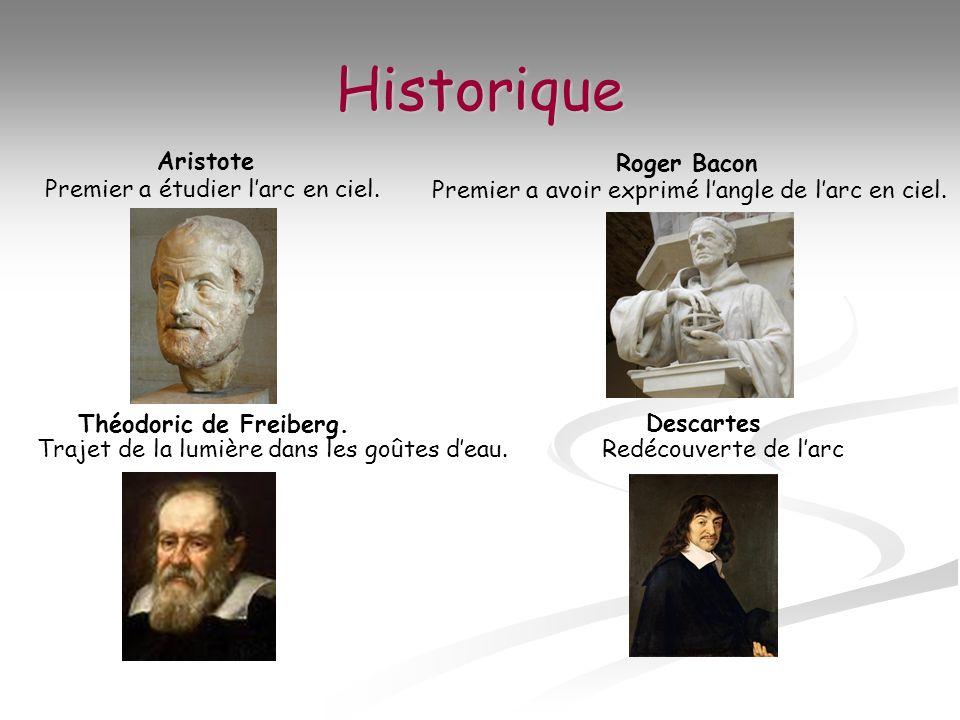 Historique Aristote Premier a étudier larc en ciel. Roger Bacon Premier a avoir exprimé langle de larc en ciel. Théodoric de Freiberg. Trajet de la lu