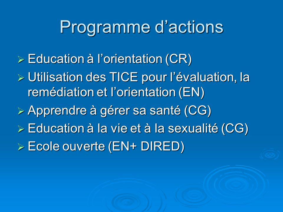 Programme dactions Education à lorientation (CR) Education à lorientation (CR) Utilisation des TICE pour lévaluation, la remédiation et lorientation (