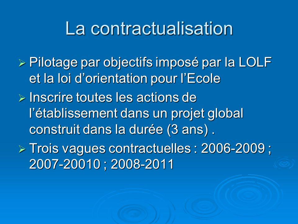 La contractualisation Pilotage par objectifs imposé par la LOLF et la loi dorientation pour lEcole Pilotage par objectifs imposé par la LOLF et la loi