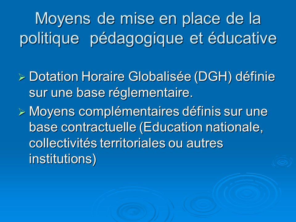 Moyens de mise en place de la politique pédagogique et éducative Dotation Horaire Globalisée (DGH) définie sur une base réglementaire. Dotation Horair