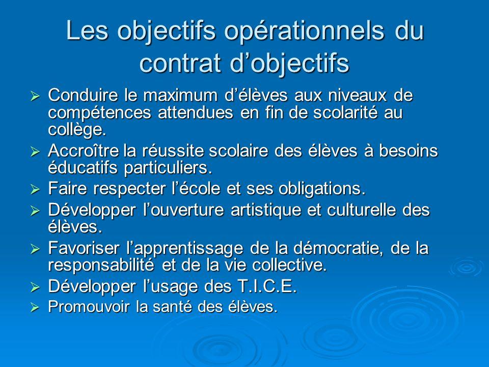 Les objectifs opérationnels du contrat dobjectifs Conduire le maximum délèves aux niveaux de compétences attendues en fin de scolarité au collège. Con
