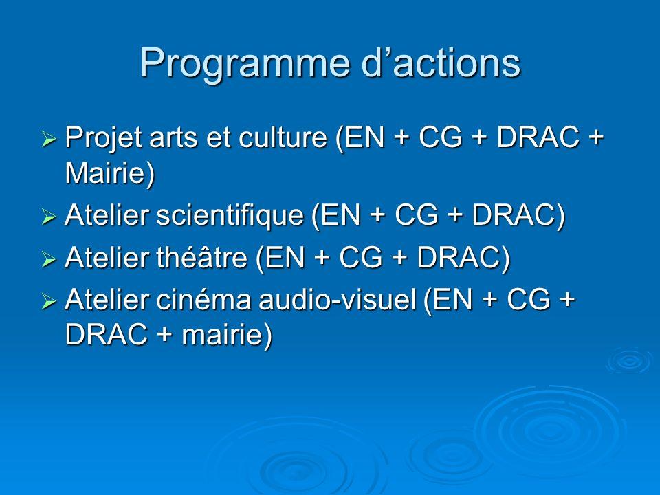 Programme dactions Projet arts et culture (EN + CG + DRAC + Mairie) Projet arts et culture (EN + CG + DRAC + Mairie) Atelier scientifique (EN + CG + D