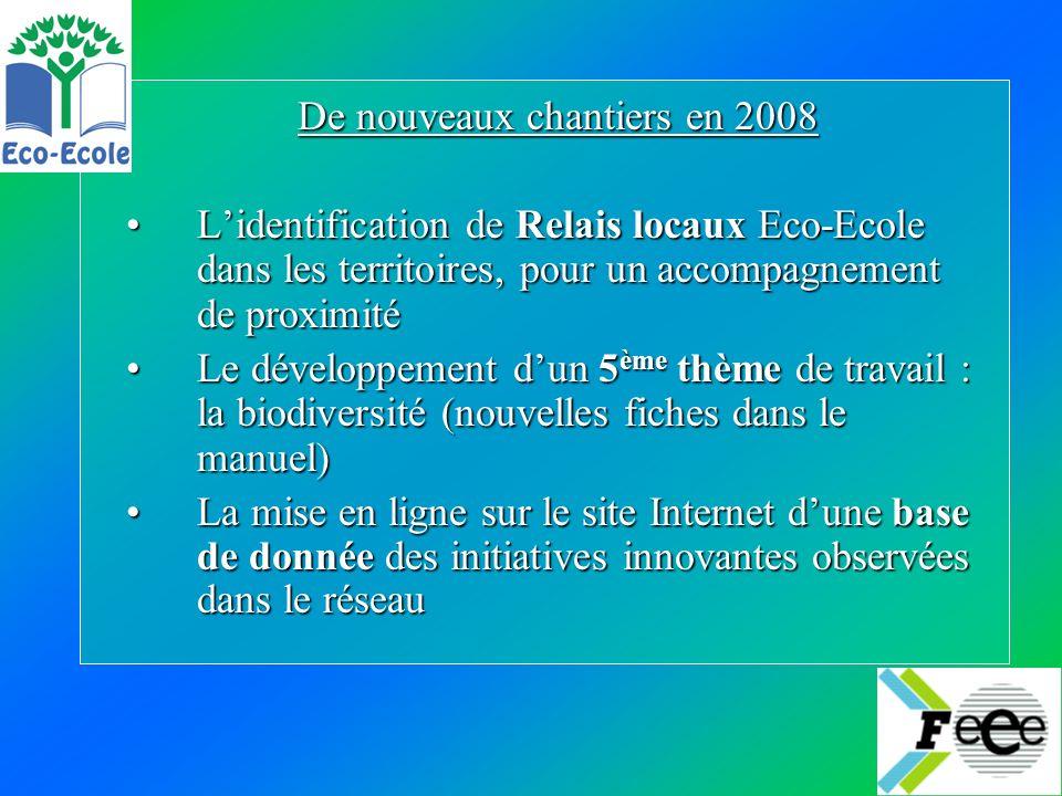 De nouveaux chantiers en 2008 Lidentification de Relais locaux Eco-Ecole dans les territoires, pour un accompagnement de proximitéLidentification de Relais locaux Eco-Ecole dans les territoires, pour un accompagnement de proximité Le développement dun 5 ème thème de travail : la biodiversité (nouvelles fiches dans le manuel)Le développement dun 5 ème thème de travail : la biodiversité (nouvelles fiches dans le manuel) La mise en ligne sur le site Internet dune base de donnée des initiatives innovantes observées dans le réseauLa mise en ligne sur le site Internet dune base de donnée des initiatives innovantes observées dans le réseau