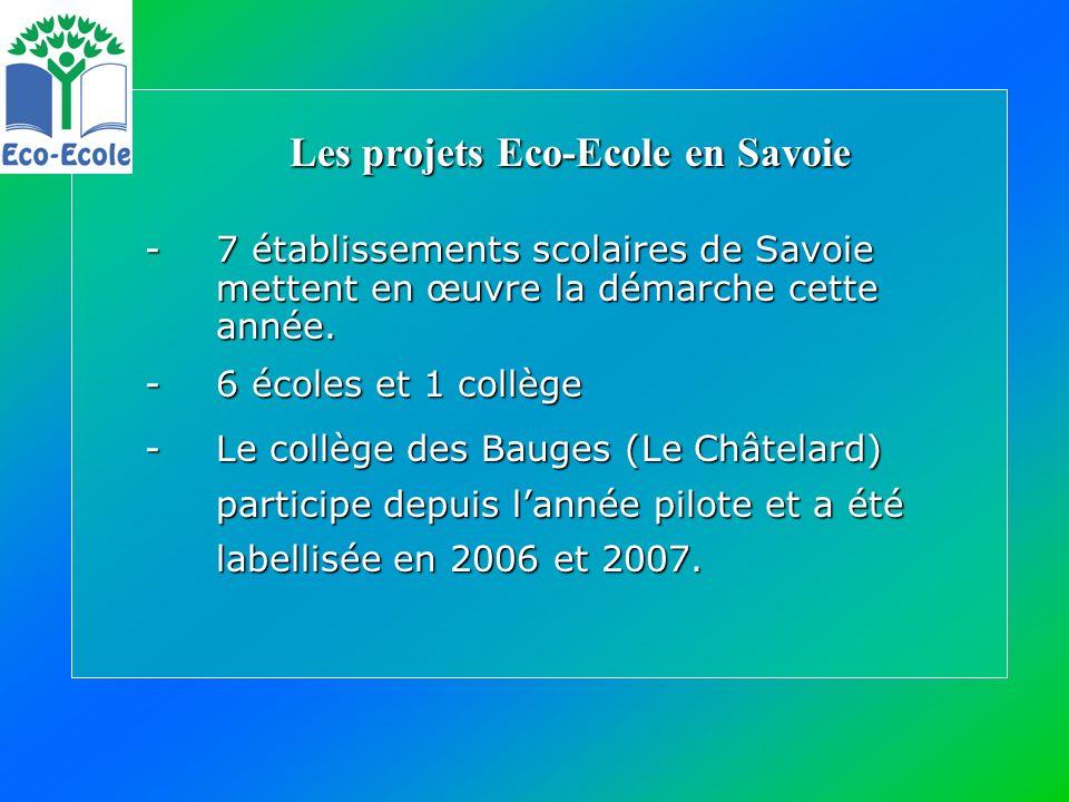 Les projets Eco-Ecole en Savoie -7 établissements scolaires de Savoie mettent en œuvre la démarche cette année.