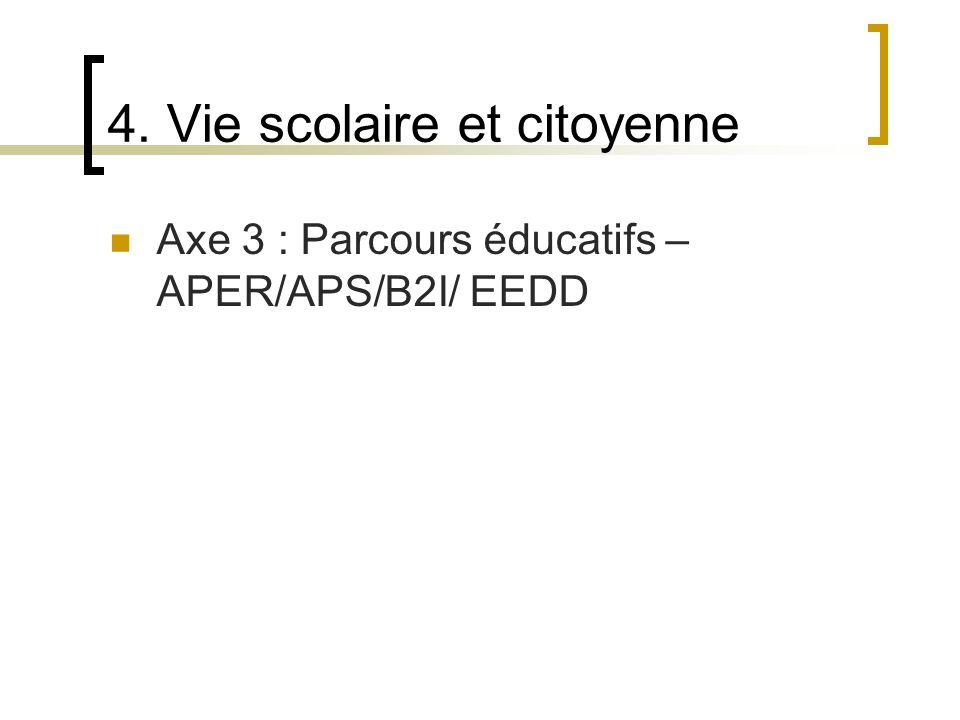 4. Vie scolaire et citoyenne Axe 3 : Parcours éducatifs – APER/APS/B2I/ EEDD