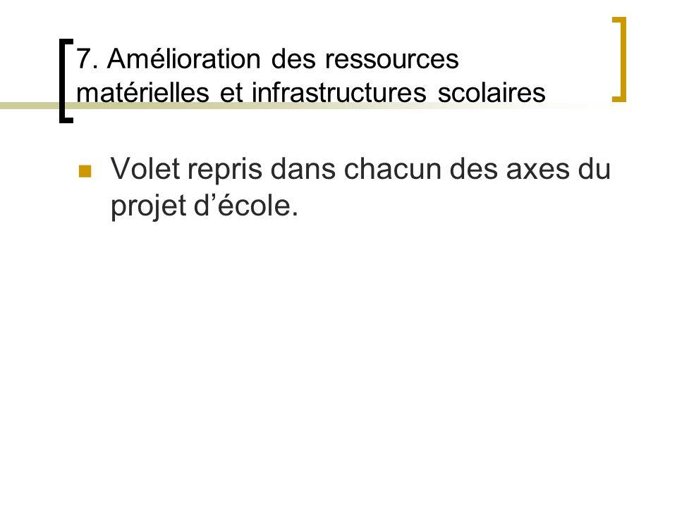 7. Amélioration des ressources matérielles et infrastructures scolaires Volet repris dans chacun des axes du projet décole.