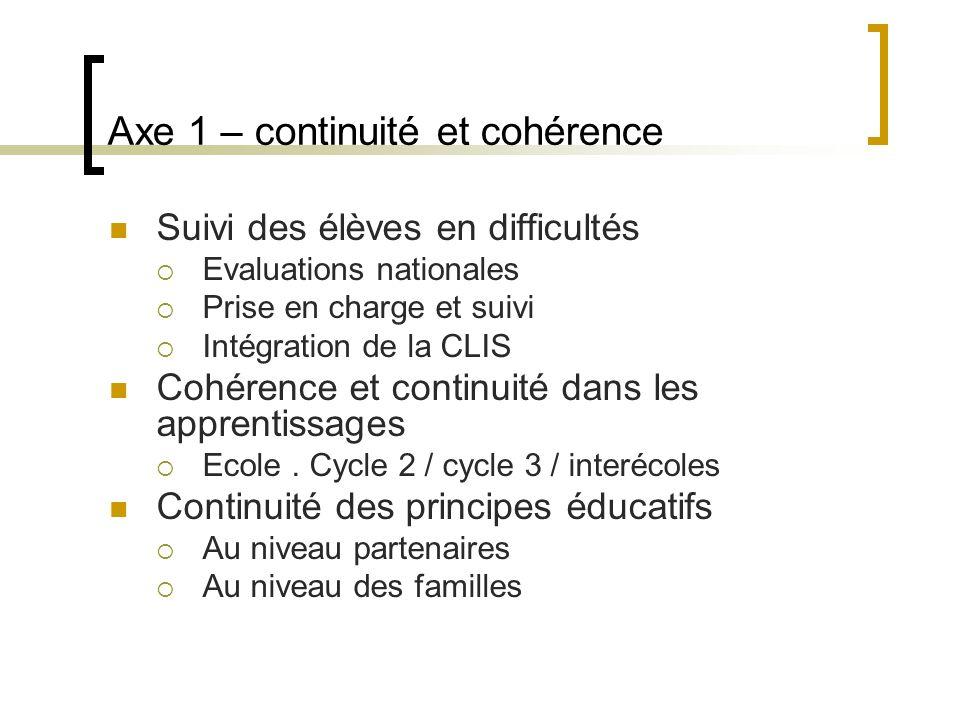 Axe 1 – continuité et cohérence Suivi des élèves en difficultés Evaluations nationales Prise en charge et suivi Intégration de la CLIS Cohérence et co