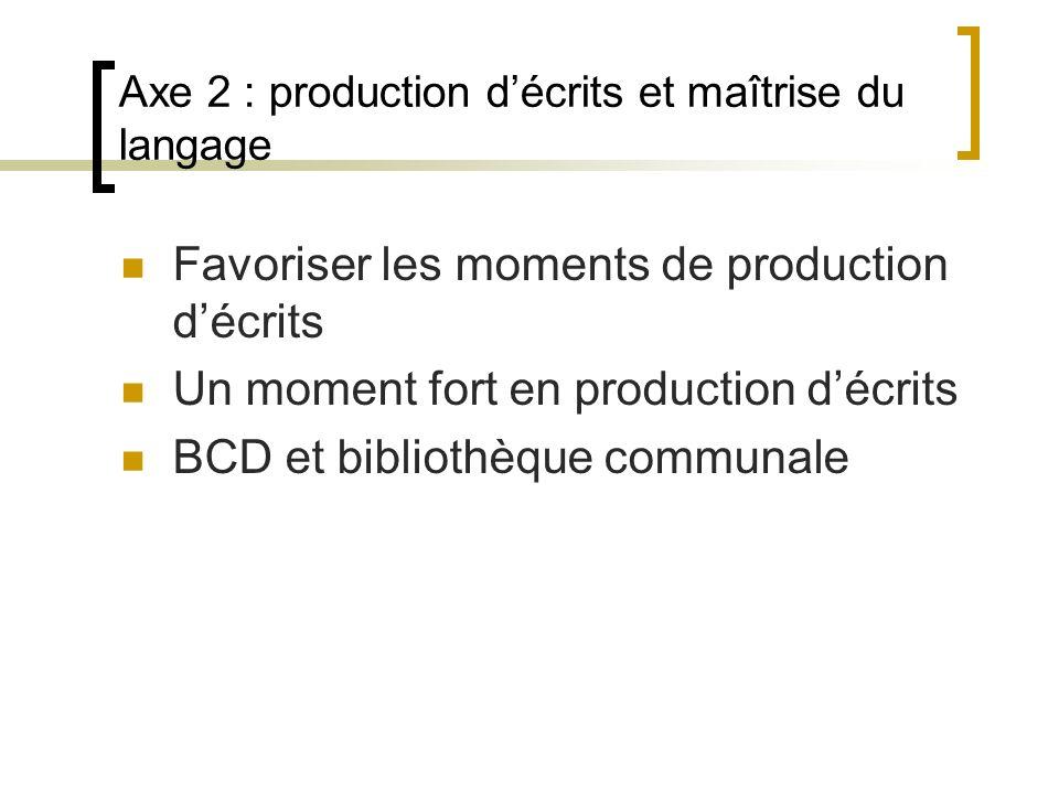 Axe 2 : production décrits et maîtrise du langage Favoriser les moments de production décrits Un moment fort en production décrits BCD et bibliothèque