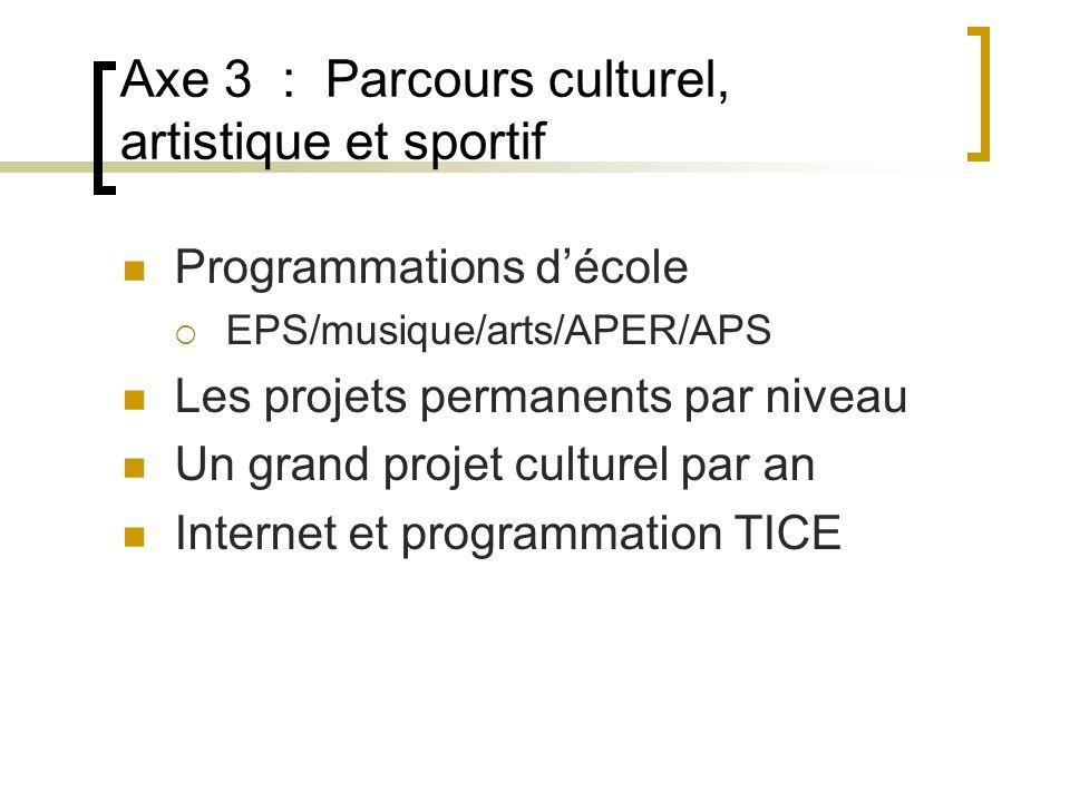 Axe 3 : Parcours culturel, artistique et sportif Programmations décole EPS/musique/arts/APER/APS Les projets permanents par niveau Un grand projet cul