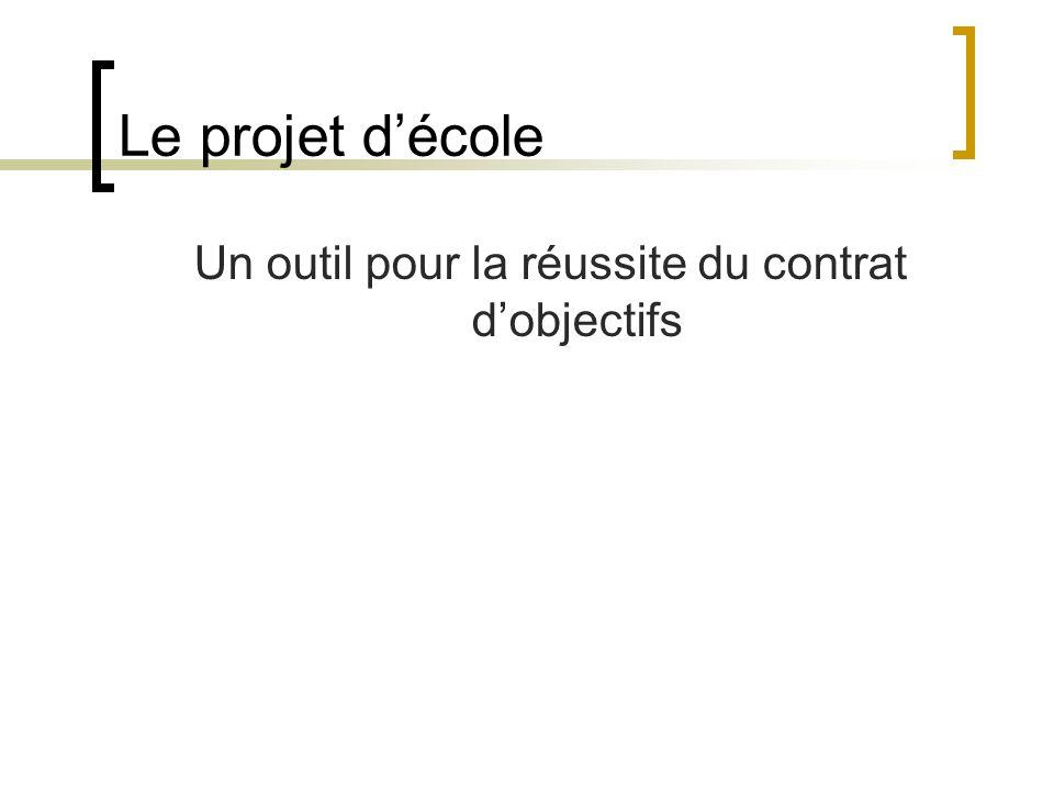 Le projet décole Un outil pour la réussite du contrat dobjectifs