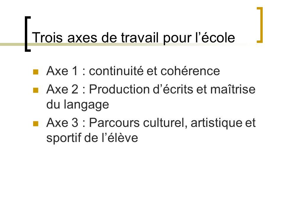 Trois axes de travail pour lécole Axe 1 : continuité et cohérence Axe 2 : Production décrits et maîtrise du langage Axe 3 : Parcours culturel, artisti