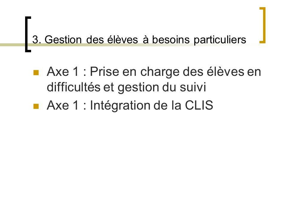 3. Gestion des élèves à besoins particuliers Axe 1 : Prise en charge des élèves en difficultés et gestion du suivi Axe 1 : Intégration de la CLIS