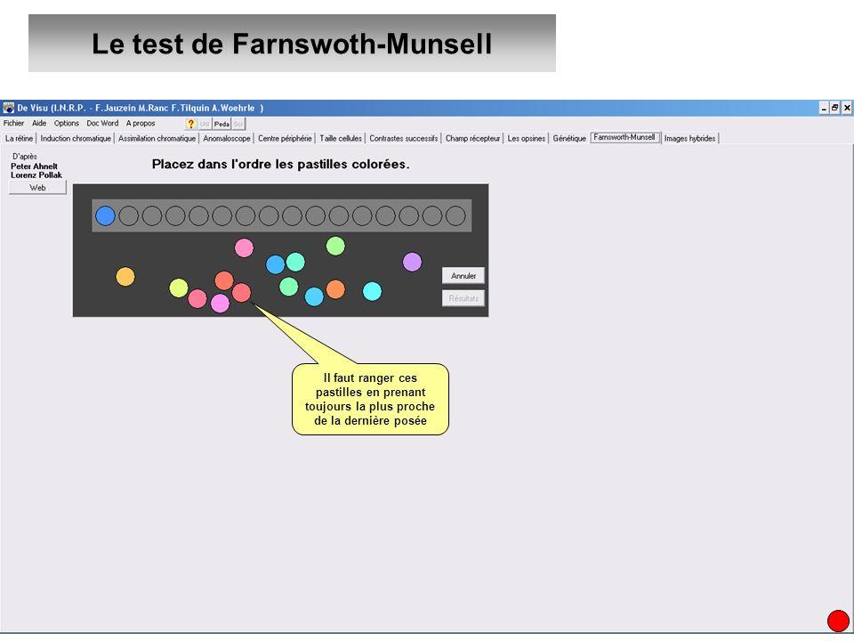 Le test de Farnswoth-Munsell Il faut ranger ces pastilles en prenant toujours la plus proche de la dernière posée