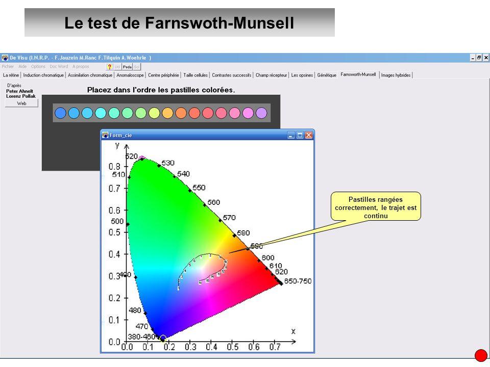 Le test de Farnswoth-Munsell Pastilles rangées correctement, le trajet est continu