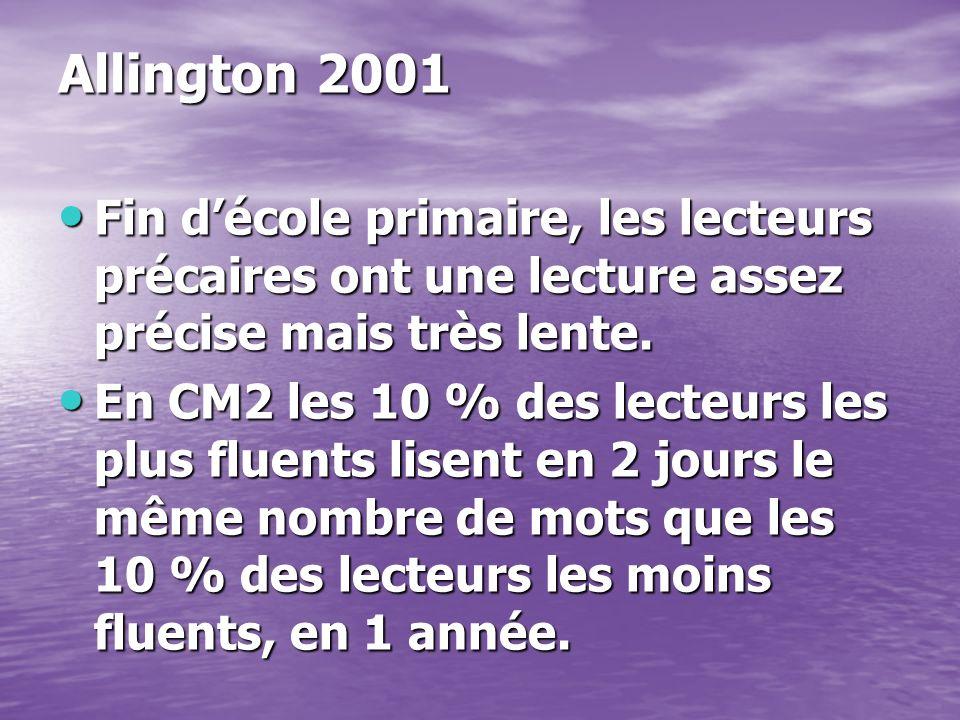 Allington 2001 Fin décole primaire, les lecteurs précaires ont une lecture assez précise mais très lente. Fin décole primaire, les lecteurs précaires