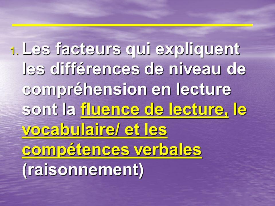 1. Les facteurs qui expliquent les différences de niveau de compréhension en lecture sont la fluence de lecture, le vocabulaire/ et les compétences ve