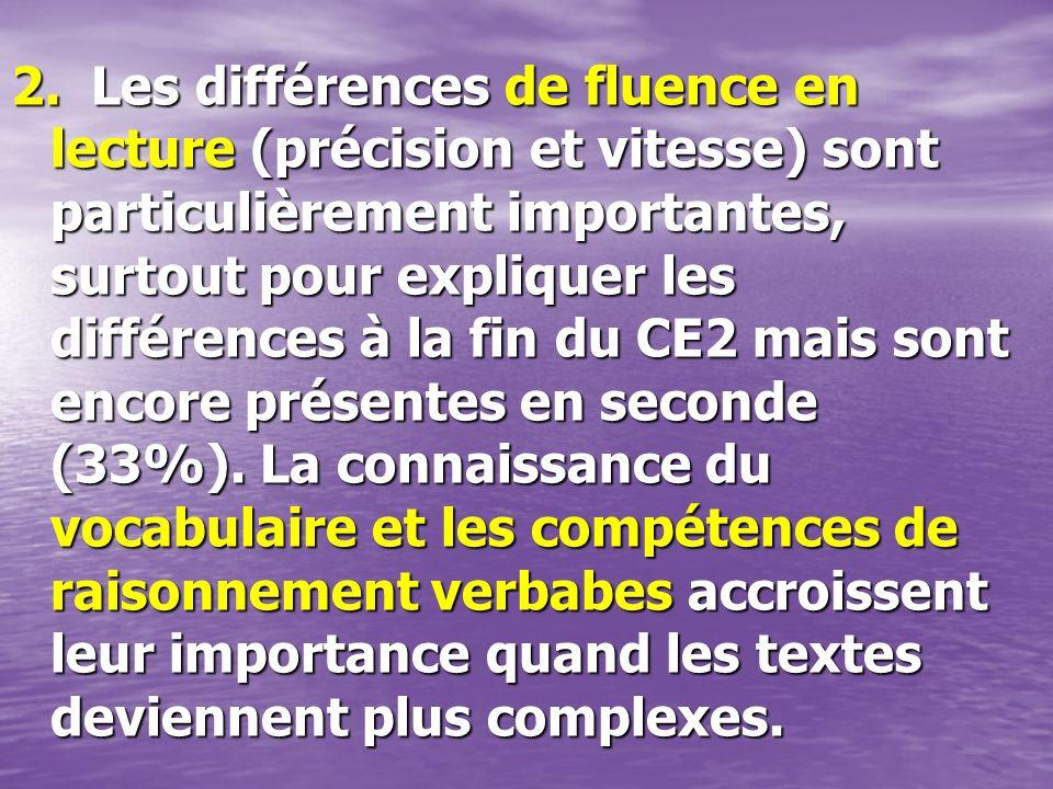 2. Les différences de fluence en lecture (précision et vitesse) sont particulièrement importantes, surtout pour expliquer les différences à la fin du