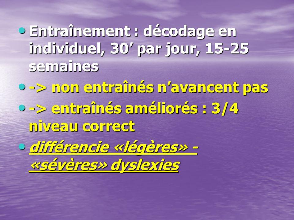Entraînement : décodage en individuel, 30 par jour, 15-25 semaines Entraînement : décodage en individuel, 30 par jour, 15-25 semaines -> non entraînés