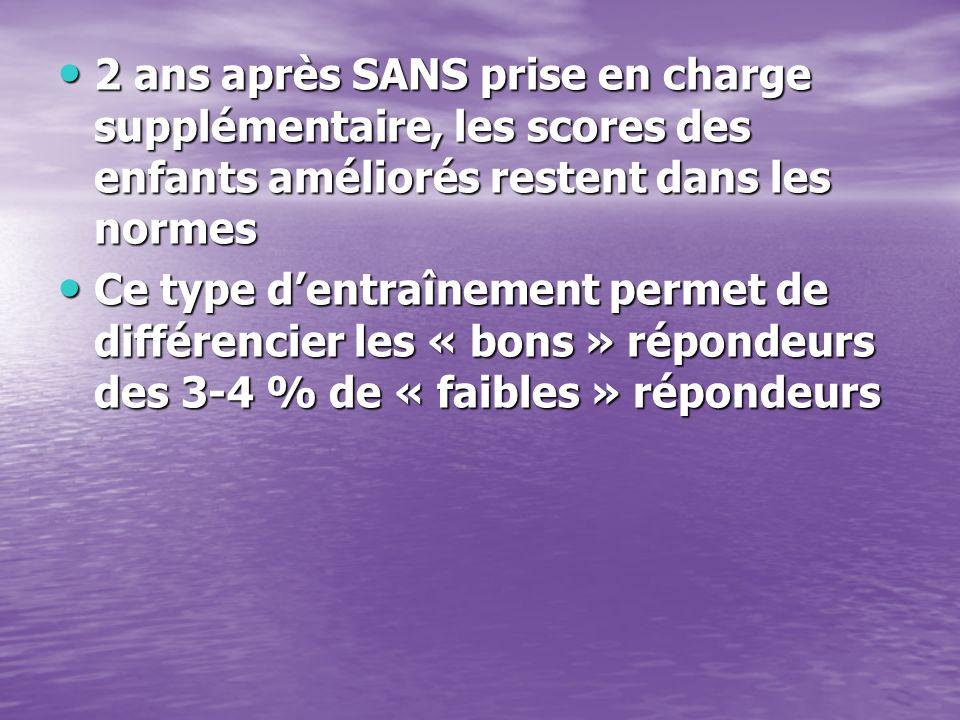2 ans après SANS prise en charge supplémentaire, les scores des enfants améliorés restent dans les normes 2 ans après SANS prise en charge supplémenta