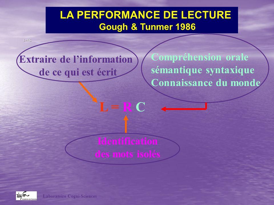 LA PERFORMANCE DE LECTURE Gough & Tunmer 1986 L = R CL = R C Extraire de linformation de ce qui est écrit Identification des mots isolés Laboratoire C