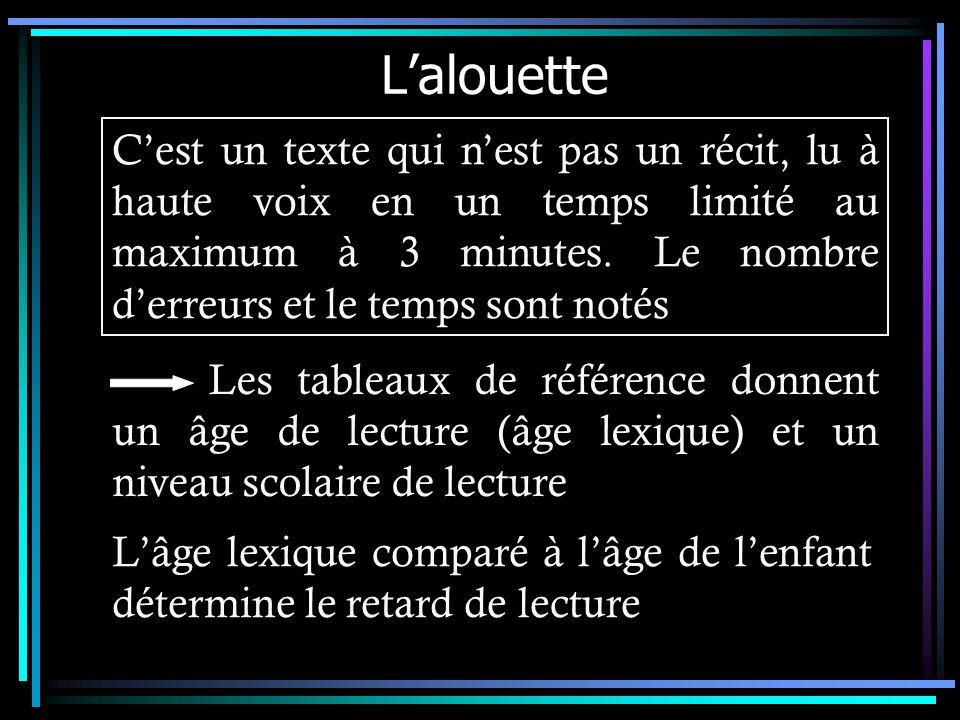 Lalouette Cest un texte qui nest pas un récit, lu à haute voix en un temps limité au maximum à 3 minutes. Le nombre derreurs et le temps sont notés Le