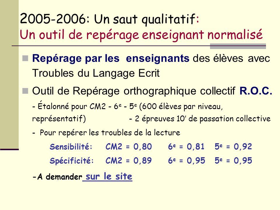 2 005-2006: Un saut qualitatif: Un outil de repérage enseignant normalisé Repérage par les enseignants des élèves avec Troubles du Langage Ecrit Outil