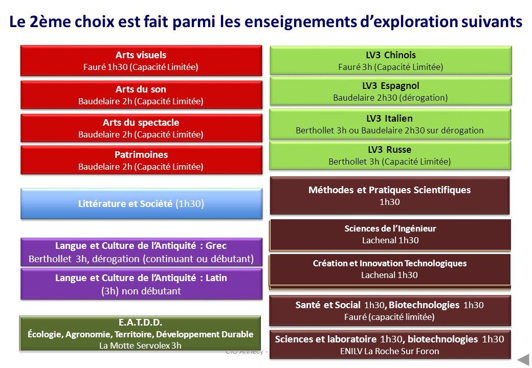 CIO Annecy - 2011/2012 Le 2ème choix est fait parmi les enseignements dexploration suivants ENSEIGNEMENTS OBLIGATOIRES Arts visuels Fauré 1h30 (Capaci