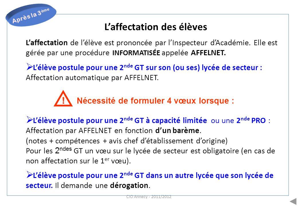 CIO Annecy - 2011/2012 Laffectation des élèves Laffectation de lélève est prononcée par lInspecteur dAcadémie. Elle est gérée par une procédure INFORM