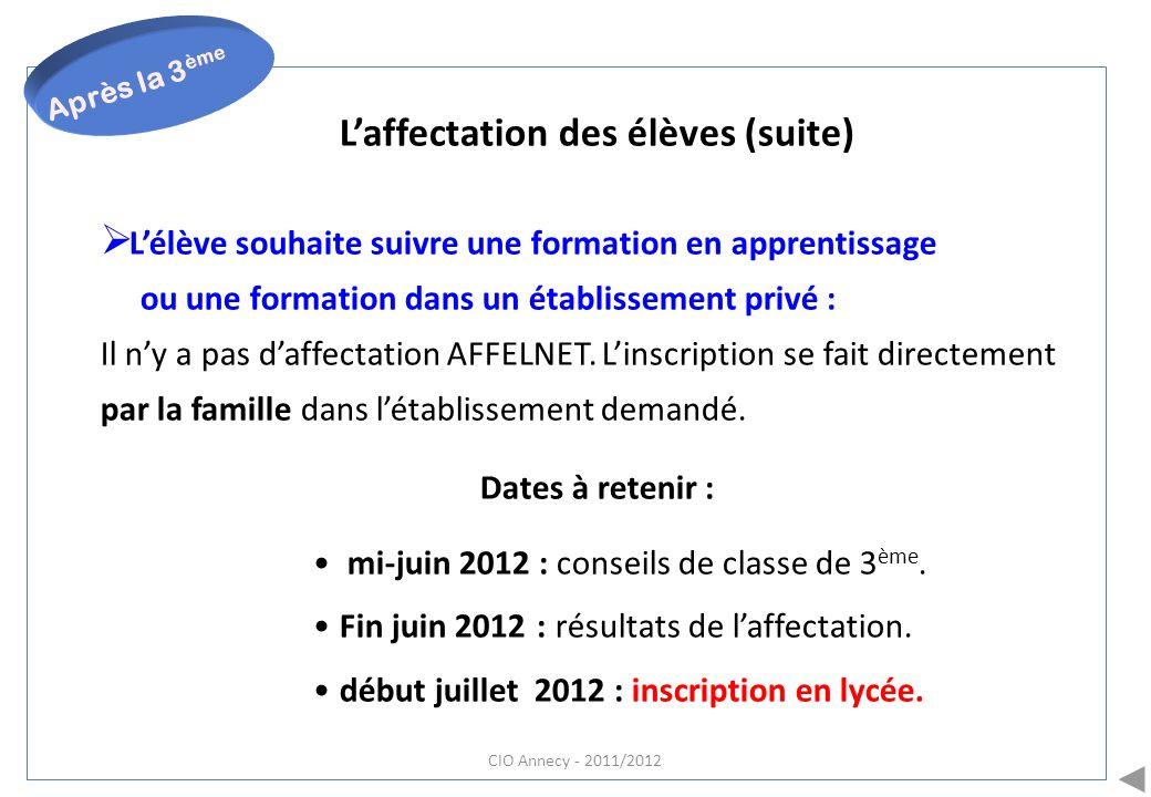 CIO Annecy - 2011/2012 Laffectation des élèves (suite) Lélève souhaite suivre une formation en apprentissage ou une formation dans un établissement pr