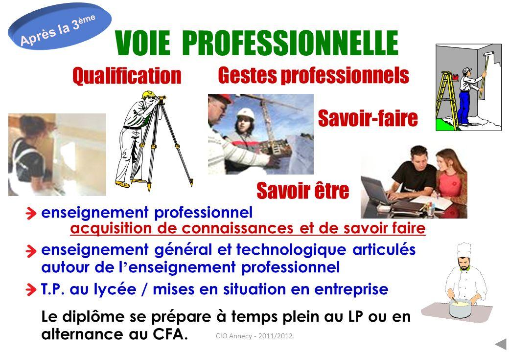 CIO Annecy - 2011/2012 Après la 3 ème Qualification Savoir-faire Qualification Savoir-faire Gestes professionnels Savoir être VOIE PROFESSIONNELLE ens