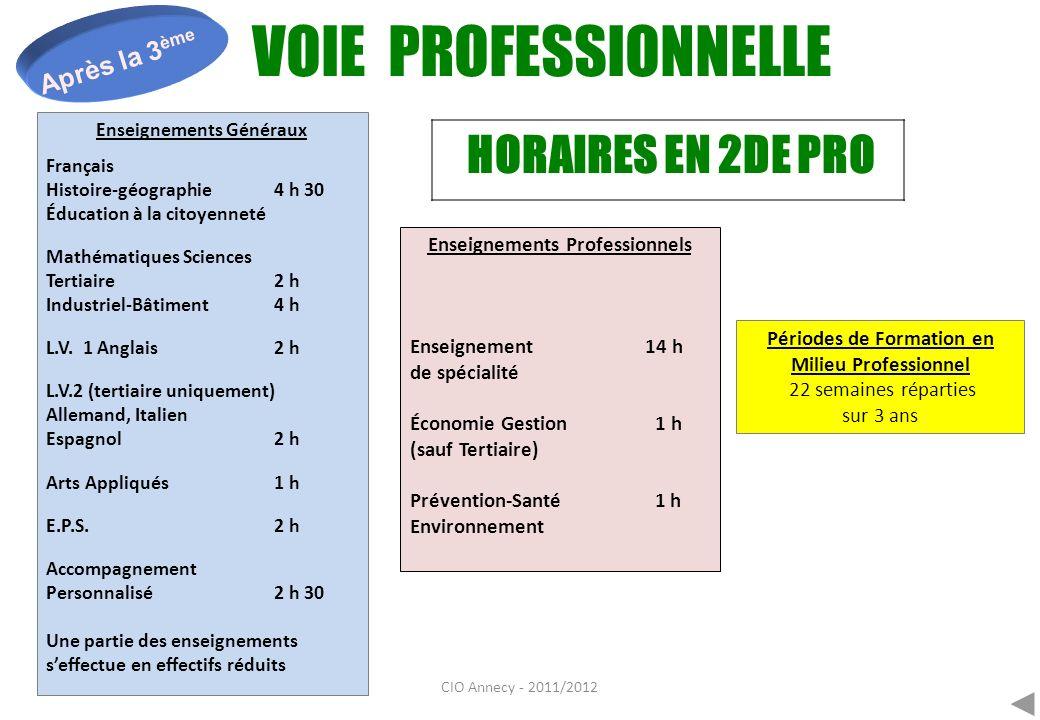 CIO Annecy - 2011/2012 Après la 3 ème VOIE PROFESSIONNELLE HORAIRES EN CAP 1 ere ANNEE Enseignements Généraux Français Histoire-géographie 4 h E.C.J.S.
