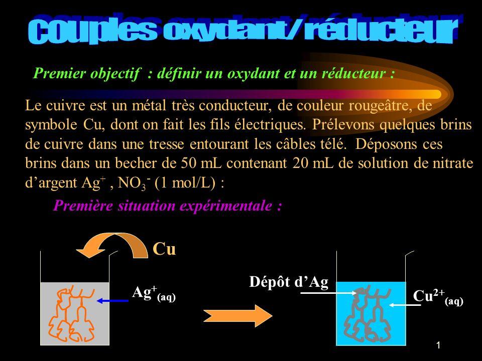 2 La transformation observée révèle la formation dions Cu 2+, de couleur bleue et le dépôt dune couche brillante dargent Ag.