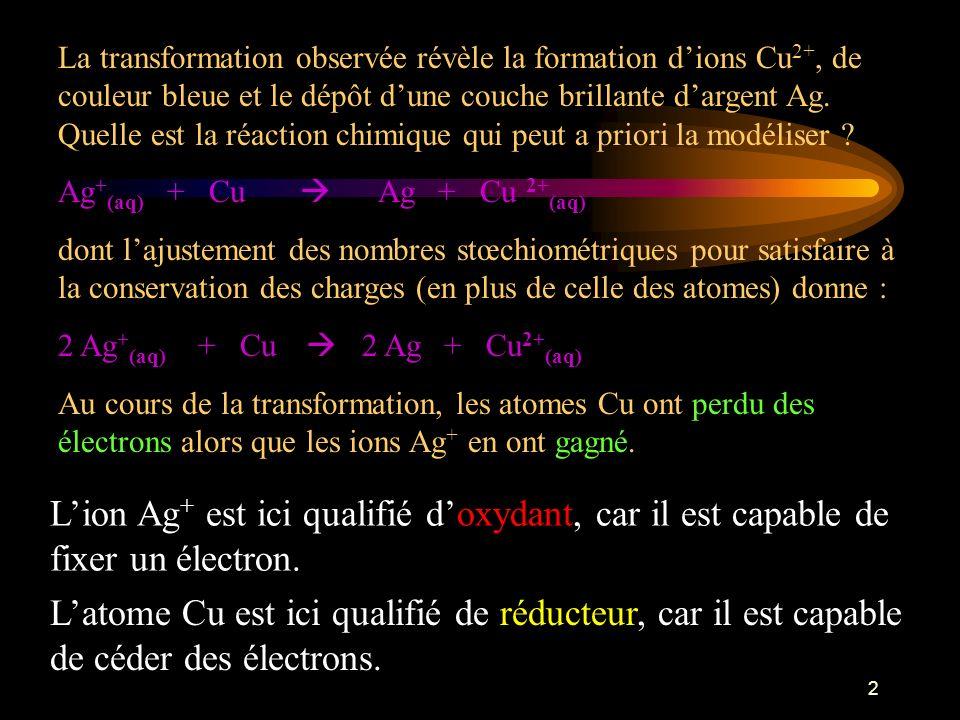 2 La transformation observée révèle la formation dions Cu 2+, de couleur bleue et le dépôt dune couche brillante dargent Ag. Quelle est la réaction ch
