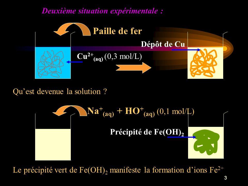 3 Deuxième situation expérimentale : Paille de fer Cu 2+ (aq) (0,3 mol/L) Dépôt de Cu Na + (aq) + HO + (aq) (0,1 mol/L) Précipité de Fe(OH) 2 Quest de