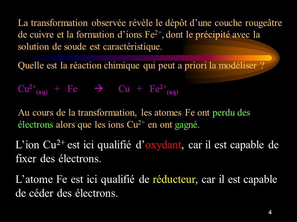 5 Deuxième objectif : définir un couple oxydant/réducteur : Un couple oxydant/réducteur est lensemble dune espèce oxydante (par exemple Cu 2+ ) et de lespèce réductrice (Cu) qui lui est associée par léquation formelle : Cu 2+ + 2 e - = Cu On note le couple oxydant/réducteur sous la forme Cu 2+ /Cu Citer les couples oxydant/réducteur rencontrés au cours des situations expérimentales : Cu 2+ /Cu ; Ag + /Ag ; Fe 2+ /Fe Troisième objectif : définir une réaction doxydo-réduction : Elle résulte de laction de loxydant dun couple sur le réducteur dun autre couple : Cu 2+ (aq) + Fe Cu + Fe 2+ (aq) 2 Ag + (aq) + Cu 2 Ag + Cu 2+ (aq)