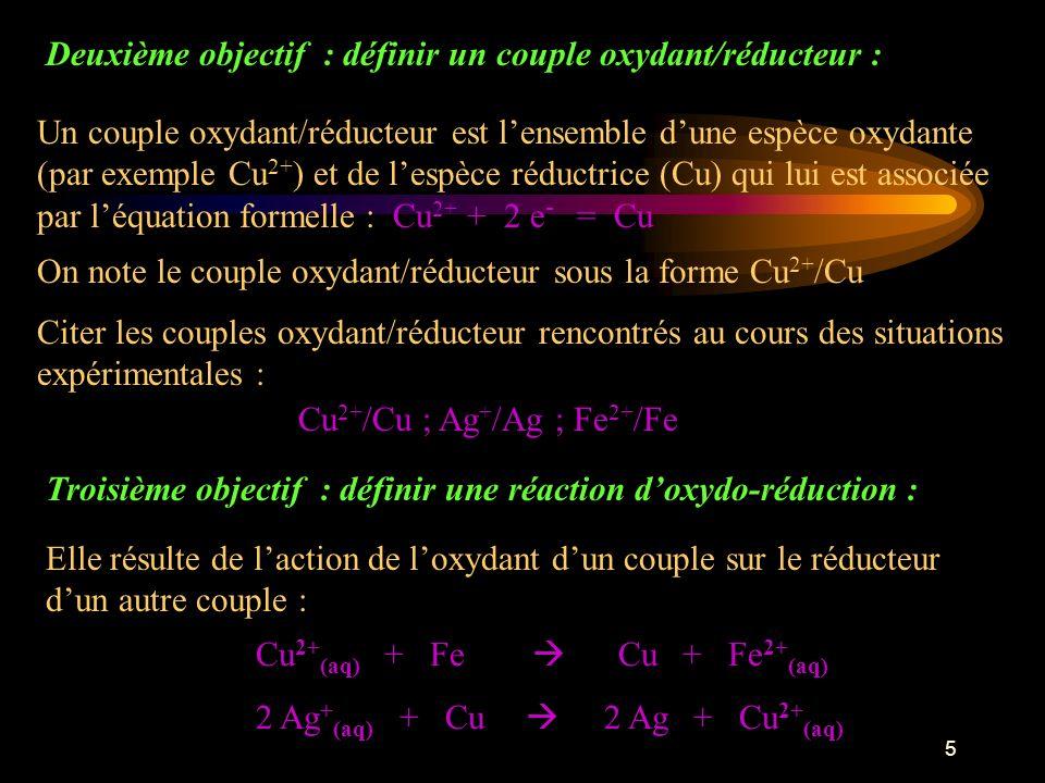 5 Deuxième objectif : définir un couple oxydant/réducteur : Un couple oxydant/réducteur est lensemble dune espèce oxydante (par exemple Cu 2+ ) et de