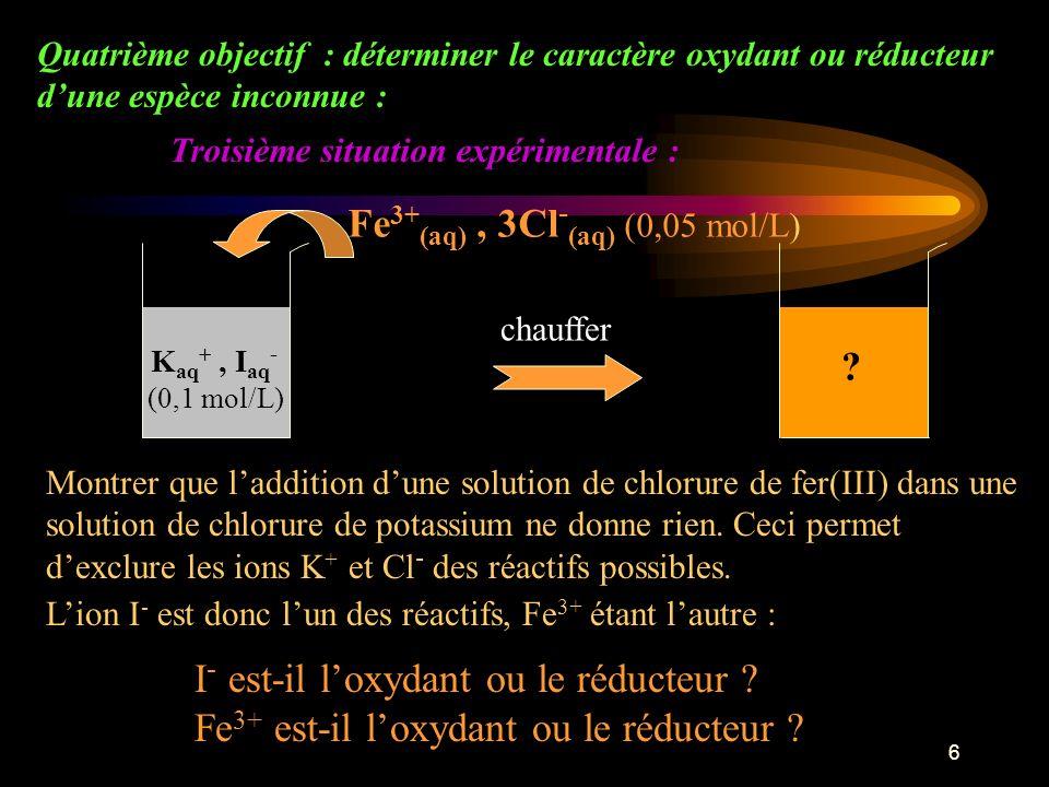 6 Lion I - est donc lun des réactifs, Fe 3+ étant lautre : I - est-il loxydant ou le réducteur ? Fe 3+ est-il loxydant ou le réducteur ? Quatrième obj