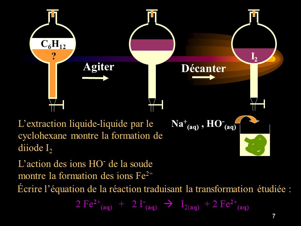 7 Lextraction liquide-liquide par le cyclohexane montre la formation de diiode I 2 Laction des ions HO - de la soude montre la formation des ions Fe 2