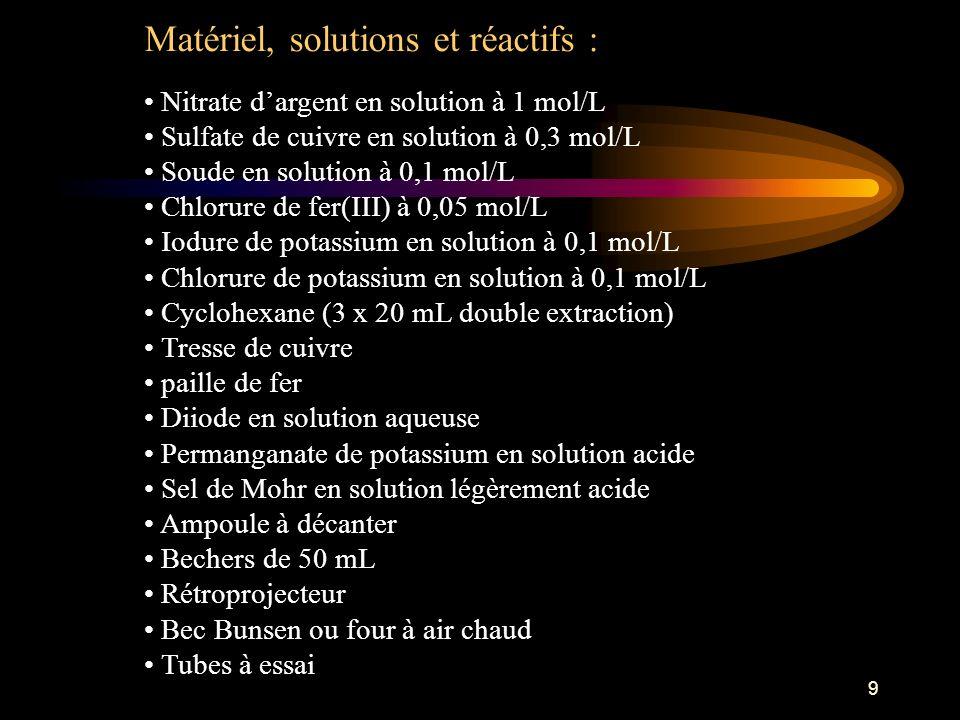 9 Matériel, solutions et réactifs : Nitrate dargent en solution à 1 mol/L Sulfate de cuivre en solution à 0,3 mol/L Soude en solution à 0,1 mol/L Chlo