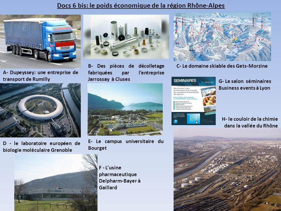 Doc 7 – la région Rhône-Alpes en Europe