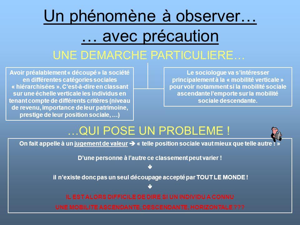 Un phénomène à observer… … avec précaution Avoir préalablement « découpé » la société en différentes catégories sociales « hiérarchisées ». Cest-à-dir