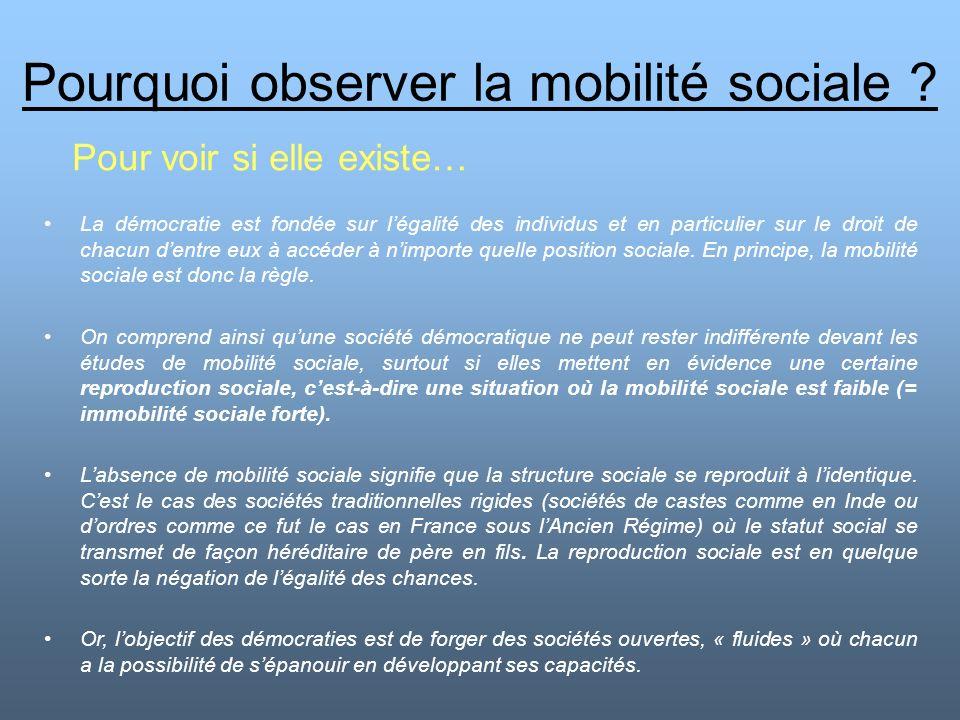 Pourquoi observer la mobilité sociale ? La démocratie est fondée sur légalité des individus et en particulier sur le droit de chacun dentre eux à accé